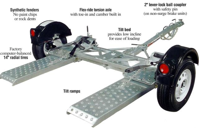 Tow Dolly Rentals Oak Grove Mo Where To Rent Tow Dolly In